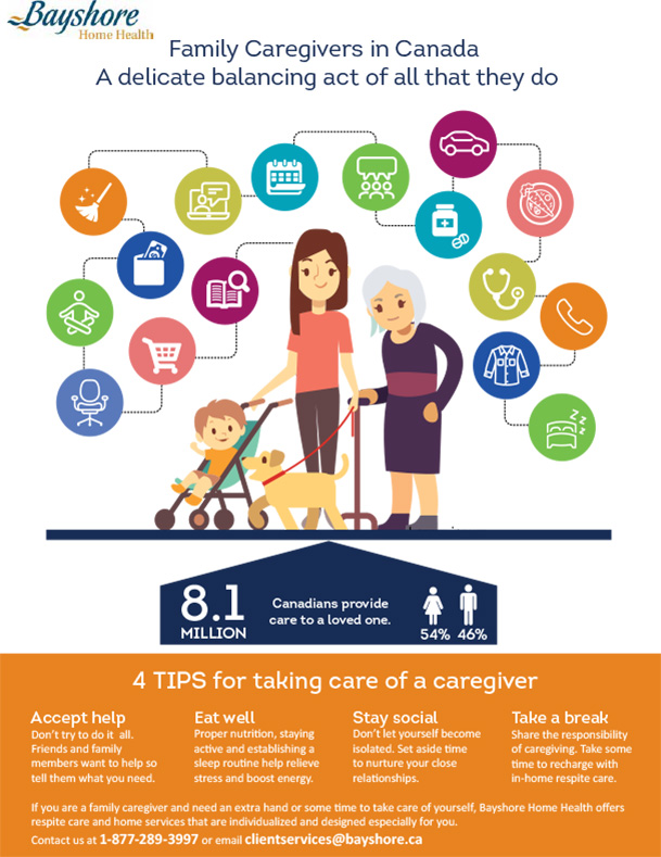 Family-Caregivers-in-Canada
